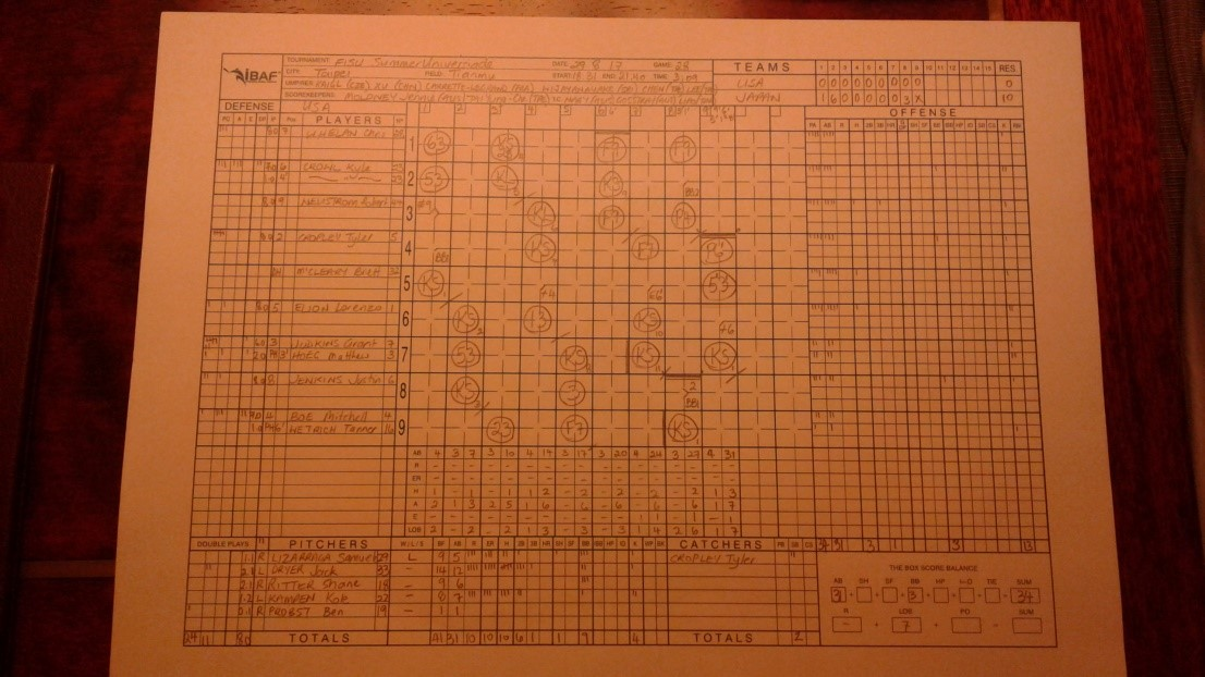 Page one of my Scoresheet from the Gold Medal game.